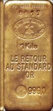 Le retour au standard or